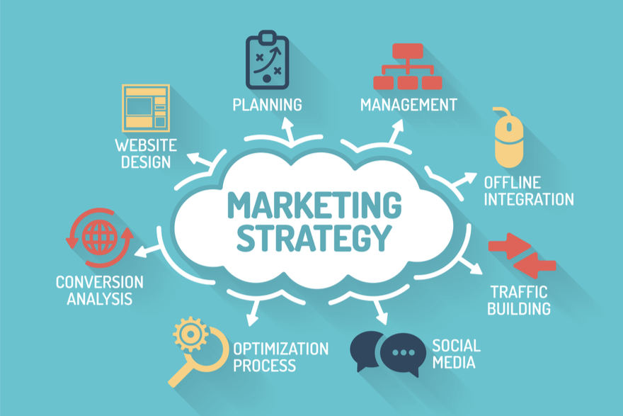 Why Outsource Your Marketing Strategy