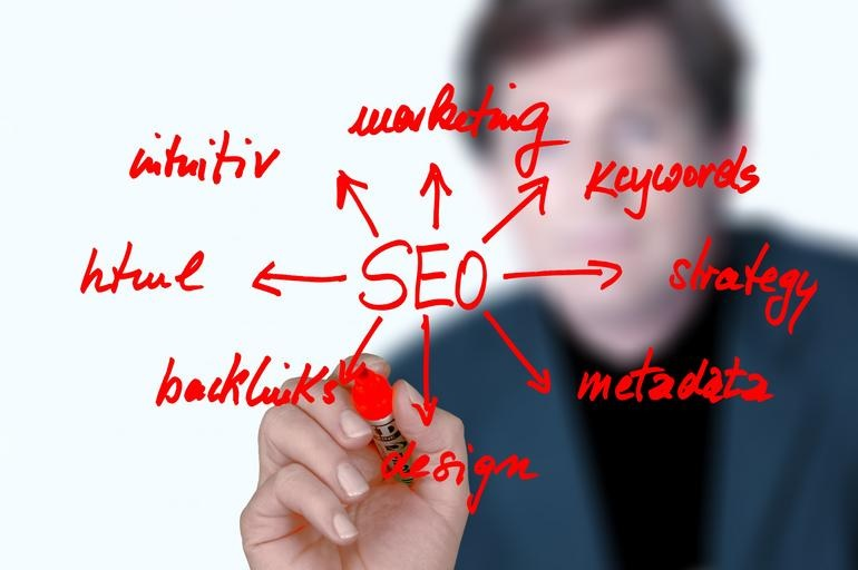Why Your Business Needs To Implement a Search Engine Optimisation Strategy